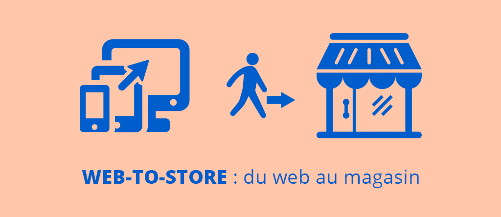 Web to Store : Attirer des clients dans son magasin